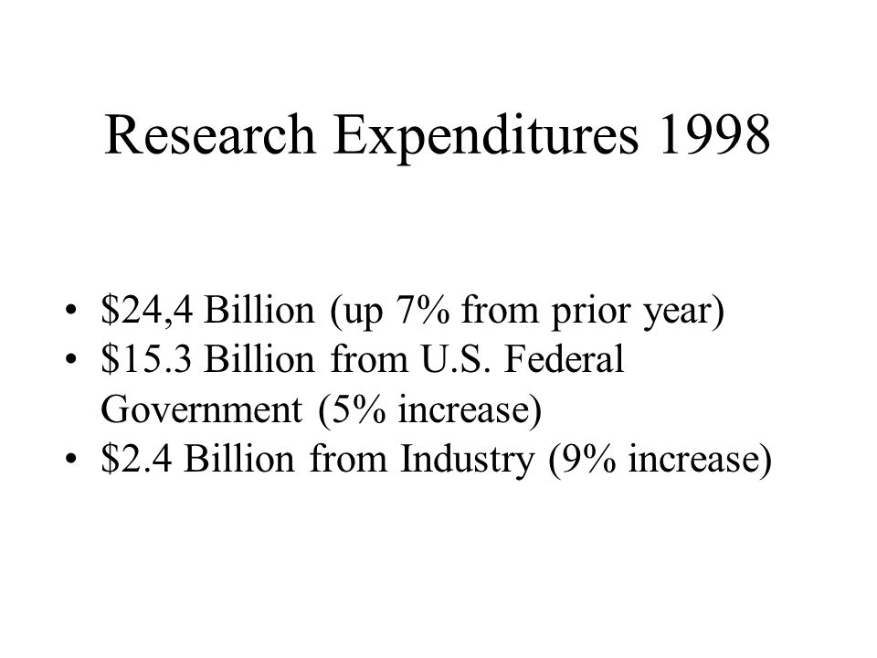 Research Expenditures 1998 $24,4 Billion (up 7% from prior year) $15.3 Billion from U.S. Federal Government (5% increase) $2.4 Billion from Industry (