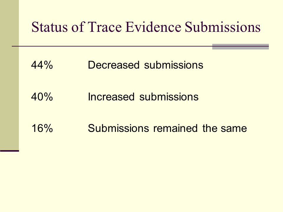 44%Decreased submissions 40%Increased submissions 16%Submissions remained the same Status of Trace Evidence Submissions
