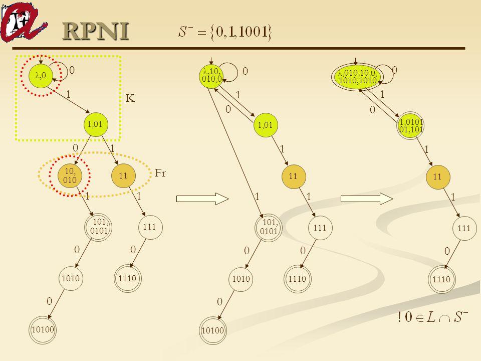 11 RPNI λ,0 10100 1010 1,01 1110 111 10, 010 101, 0101 00 0 0 0 11 1 1 K Fr 11 λ,10, 010,0 10100 1010 1,01 1110 111 101, 0101 00 0 0 0 11 1 1 11 λ,010