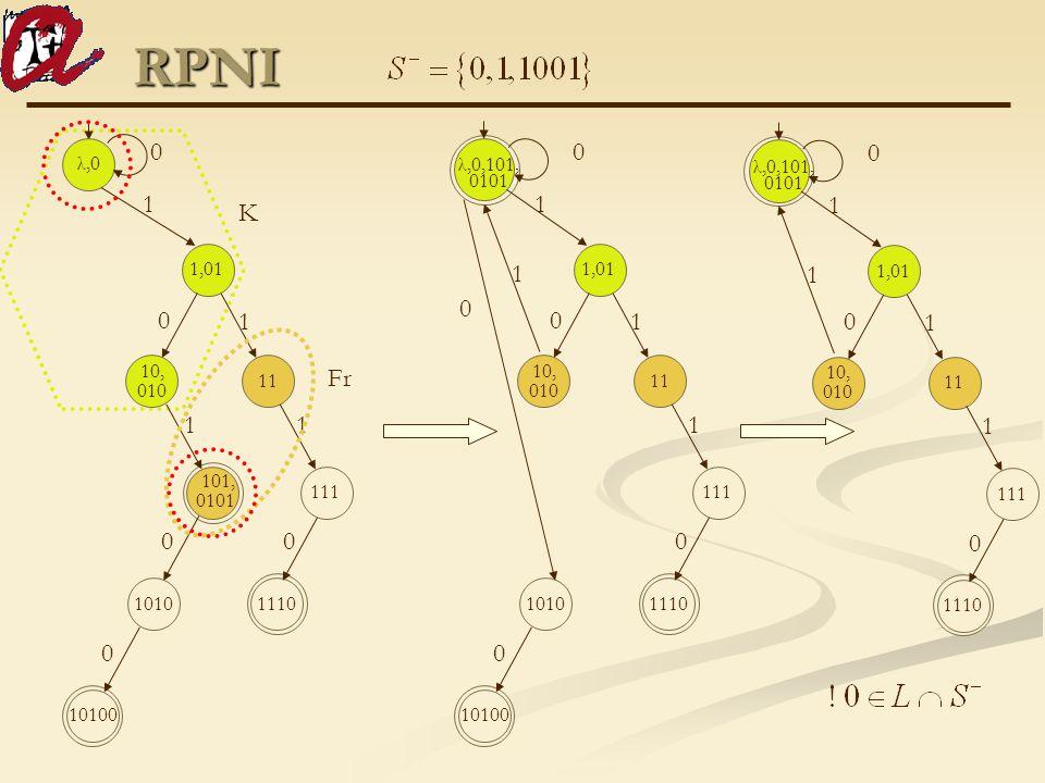 11 RPNI λ,0 10100 1010 1,01 1110 111 10, 010 101, 0101 00 0 0 0 11 1 1 K Fr 11 λ,0,101, 0101 10100 1010 1,01 1110 111 10, 010 0 0 0 0 0 1 1 1 1 11 λ,0