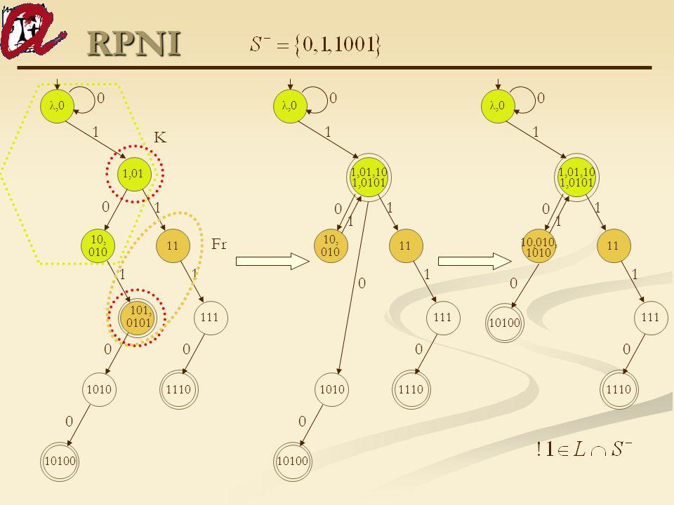 11 RPNI λ,0 10100 1010 1,01 1110 111 10, 010 101, 0101 00 0 0 0 11 1 1 K Fr 11 λ,0 10100 1010 1,01,10 1,0101 1110 111 10, 010 0 0 0 0 0 1 1 1 1 11 λ,0