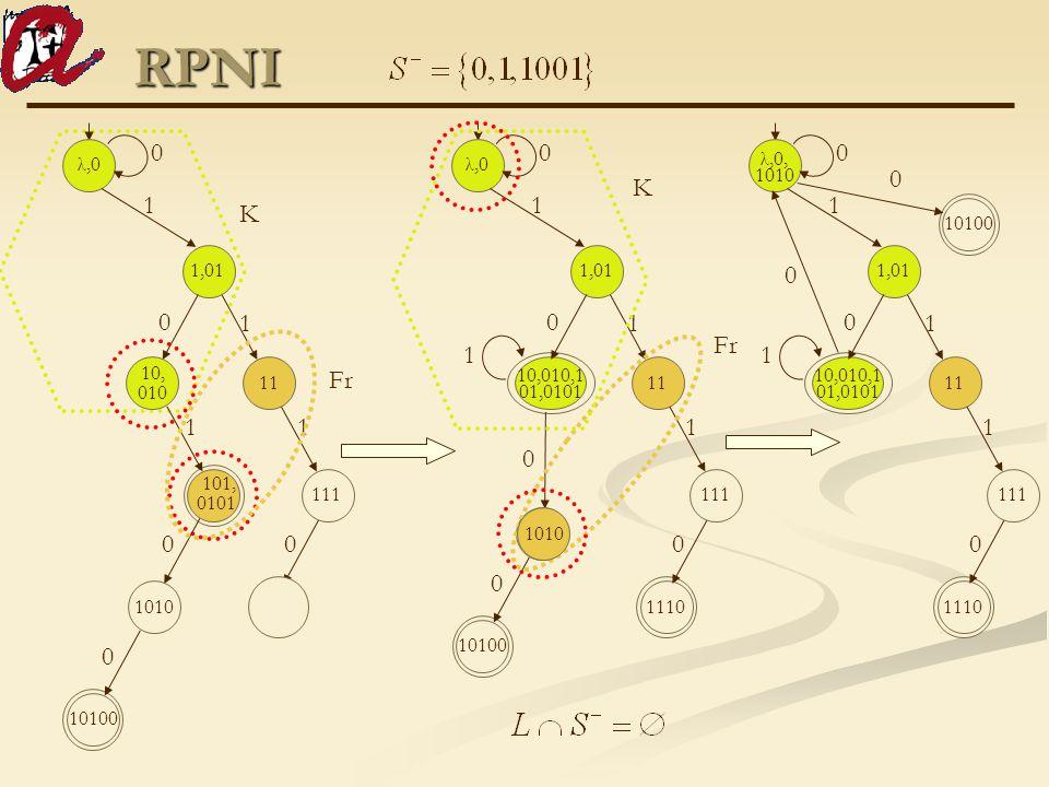 RPNI Fr 1110 111 11 λ,0 10100 1010 1,01 10, 010 101, 0101 00 0 0 0 11 1 1 K 11 λ,0 1,01 1110 111 10,010,1 01,0101 0 0 0 10100 1010 0 0 1 1 1 1 K Fr 11
