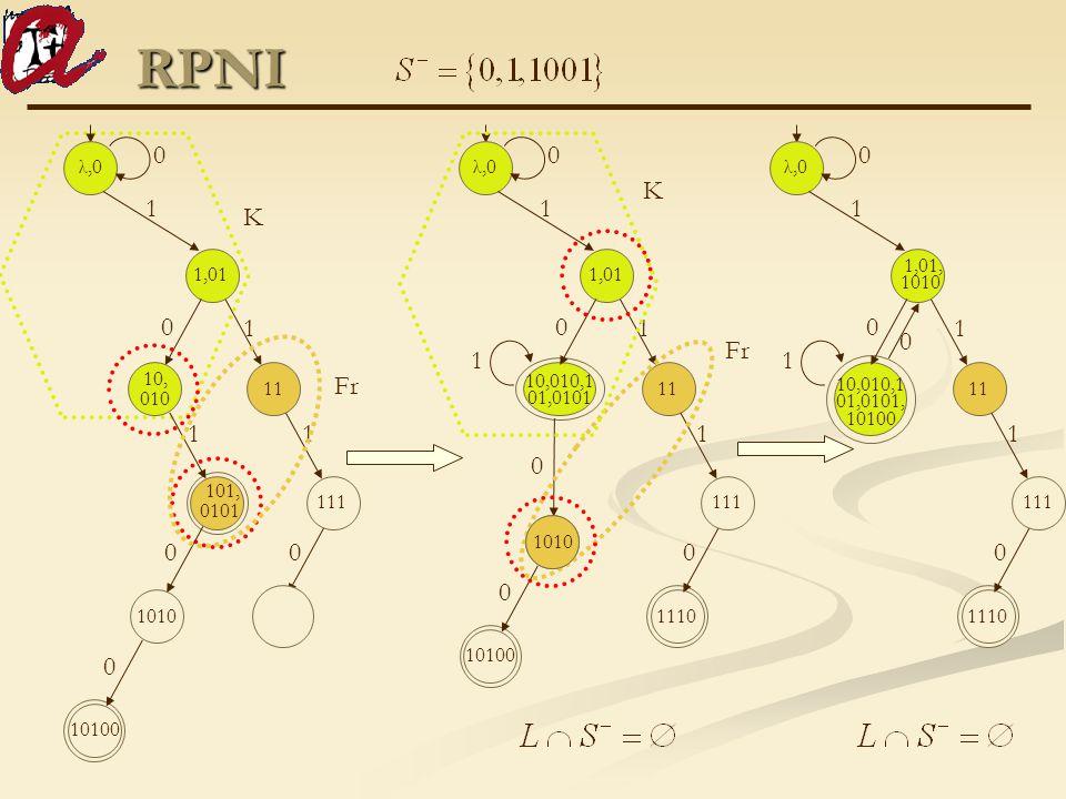RPNI Fr 1110 111 11 λ,0 10100 1010 1,01 10, 010 101, 0101 00 0 0 0 11 1 1 K 11 λ,0 1,01 1110 111 10,010,1 01,0101 0 0 0 10100 1010 0 0 1 1 1 1 K Fr 10