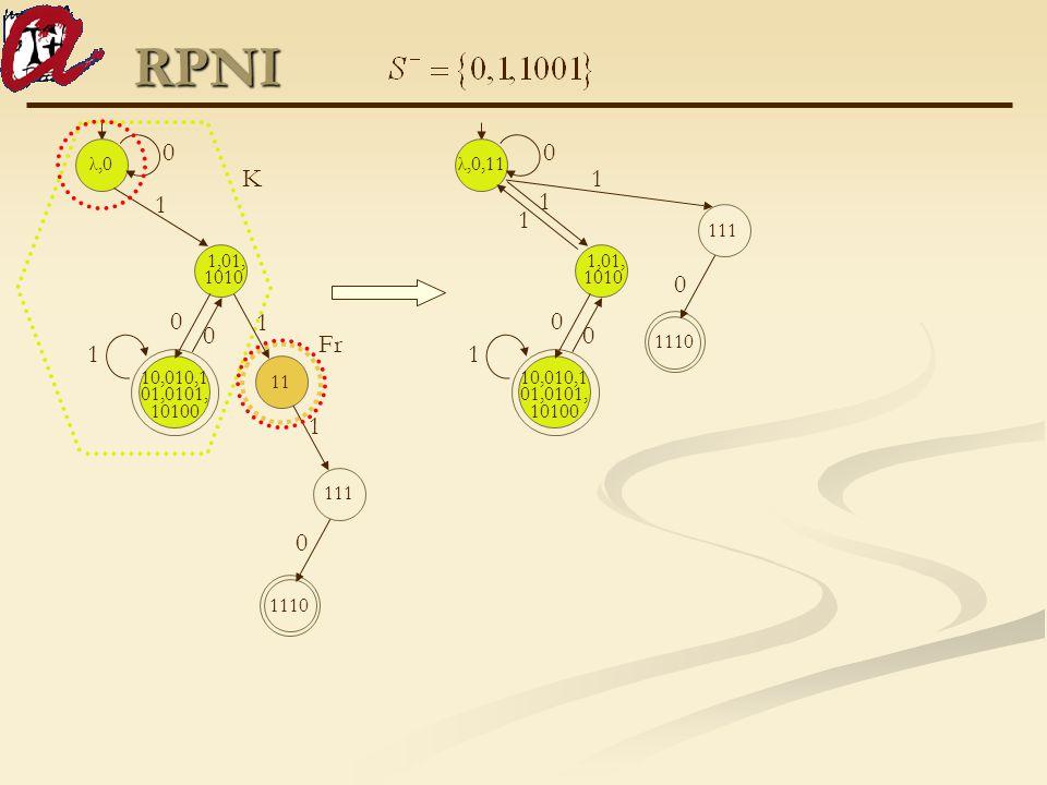 RPNI K Fr 10,010,1 01,0101, 10100 11 λ,0 1,01, 1010 1110 111 0 0 0 0 1 1 1 1 10,010,1 01,0101, 10100 λ,0,11 1,01, 1010 1110 111 0 0 0 0 1 1 1 1