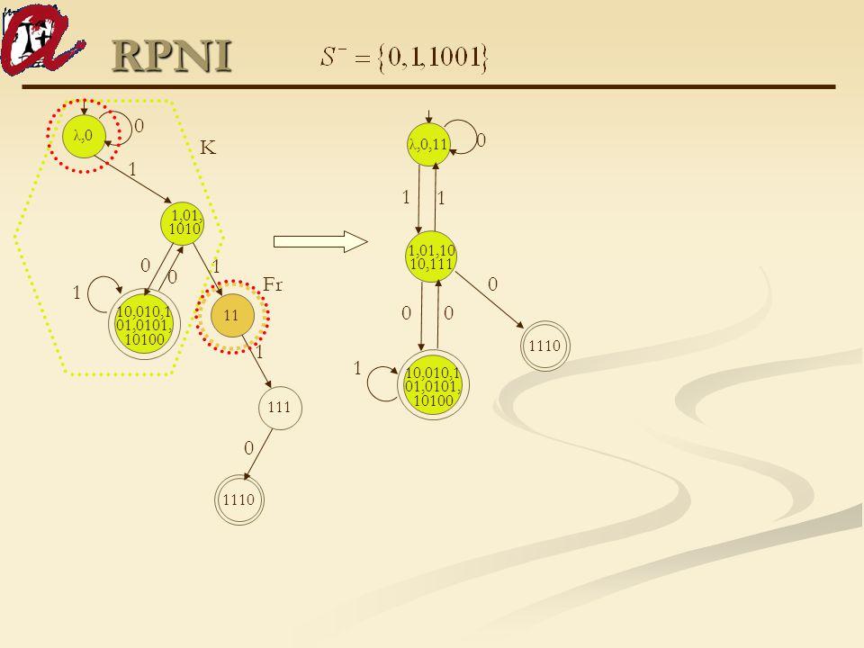 RPNI K Fr 10,010,1 01,0101, 10100 11 λ,0 1,01, 1010 1110 111 0 0 0 0 1 1 1 1 10,010,1 01,0101, 10100 1,01,10 10,111 1110 0 0 0 0 1 1 1 λ,0,11