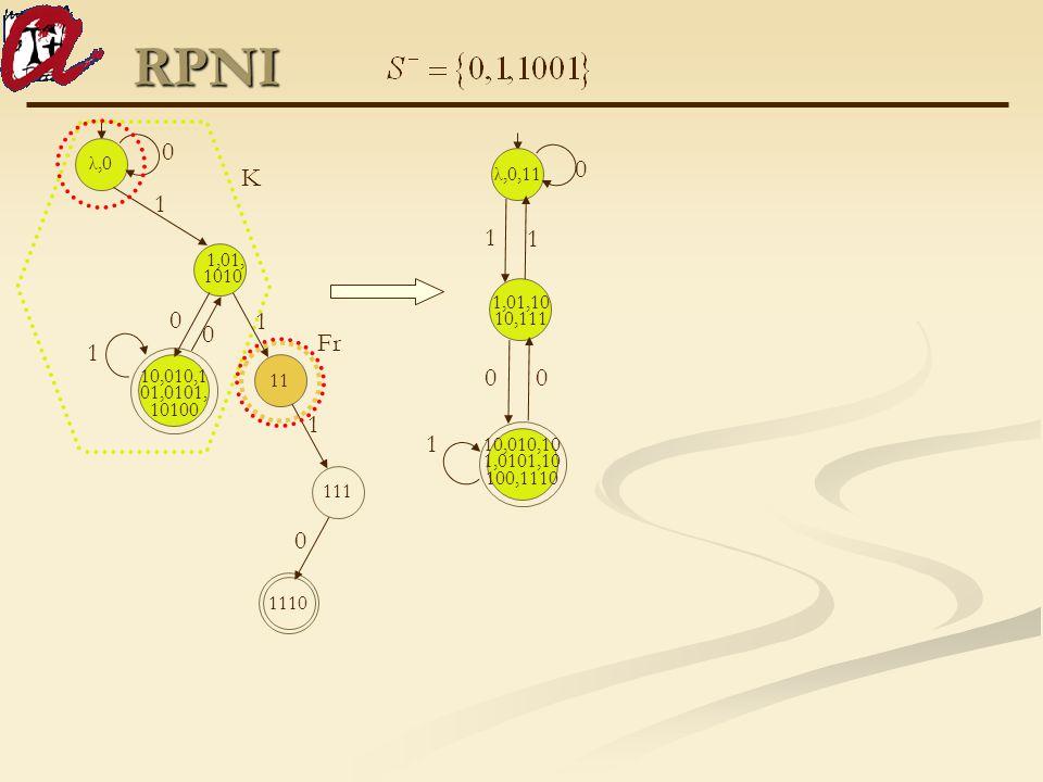 RPNI K Fr 10,010,1 01,0101, 10100 11 λ,0 1,01, 1010 1110 111 0 0 0 0 1 1 1 1 10,010,10 1,0101,10 100,1110 1,01,10 10,111 0 0 0 1 1 1 λ,0,11
