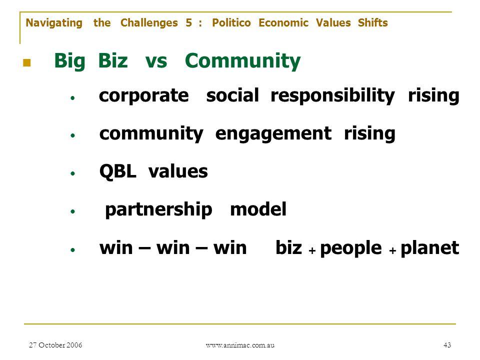 27 October 2006 www.annimac.com.au 43 Big Biz vs Community corporate social responsibility rising community engagement rising QBL values partnership m