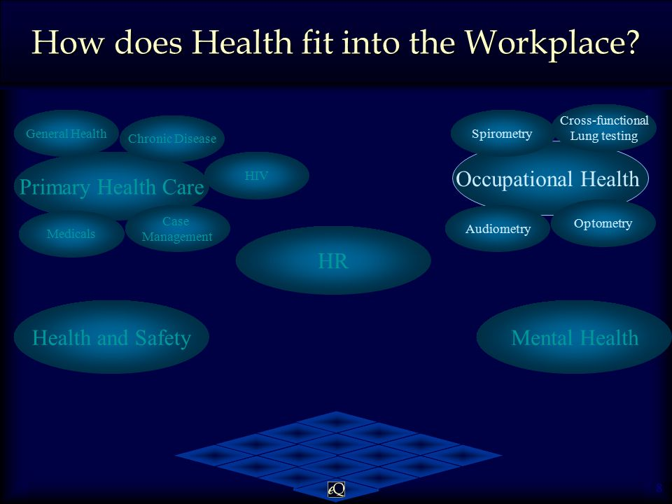 8 Health and Safety How does Health fit into the Workplace.