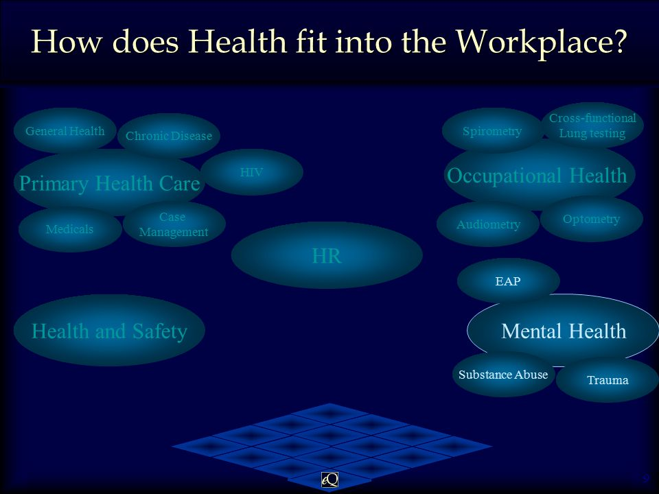 9 Health and Safety How does Health fit into the Workplace.