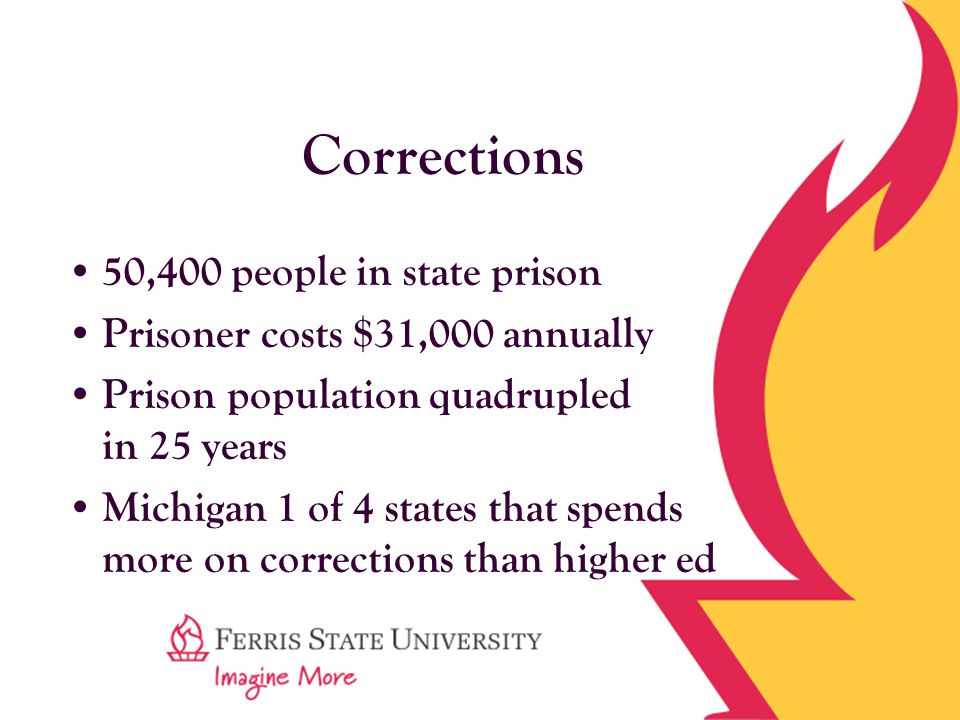 Corrections 50,400 people in state prison Prisoner costs $31,000 annually Prison population quadrupled in 25 years Michigan 1 of 4 states that spends more on corrections than higher ed