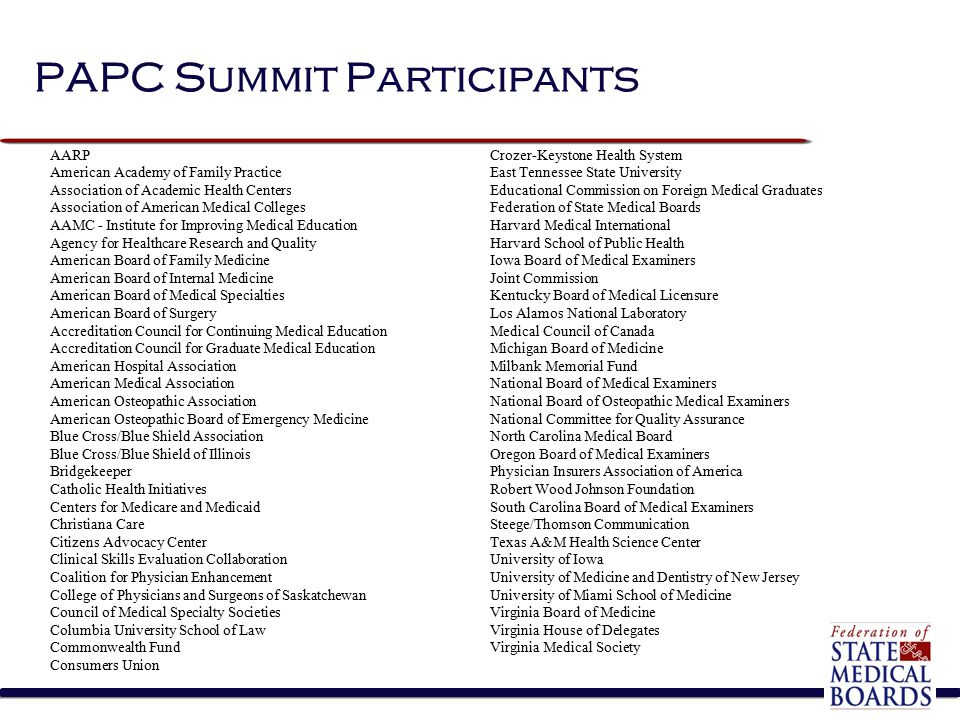 PAPC Summit Participants AARP American Academy of Family Practice Association of Academic Health Centers Association of American Medical Colleges AAMC