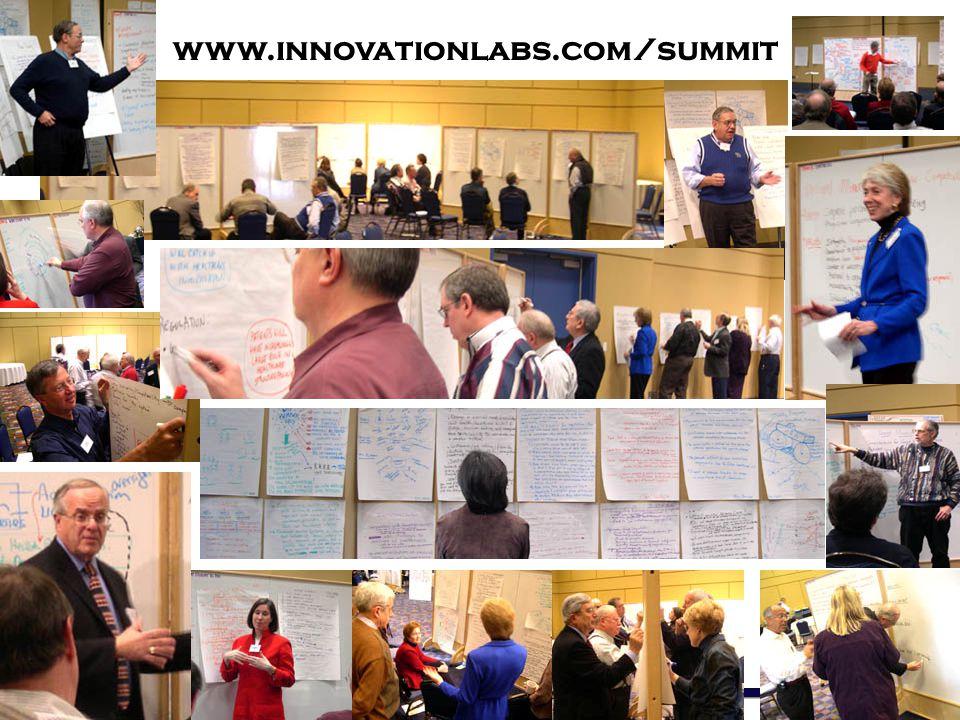 www.innovationlabs.com/summit