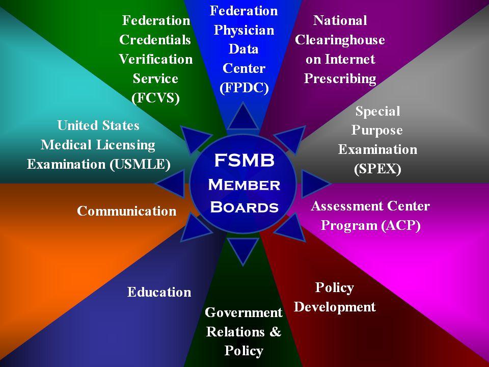 FSMB Member Boards FSMB Member Boards