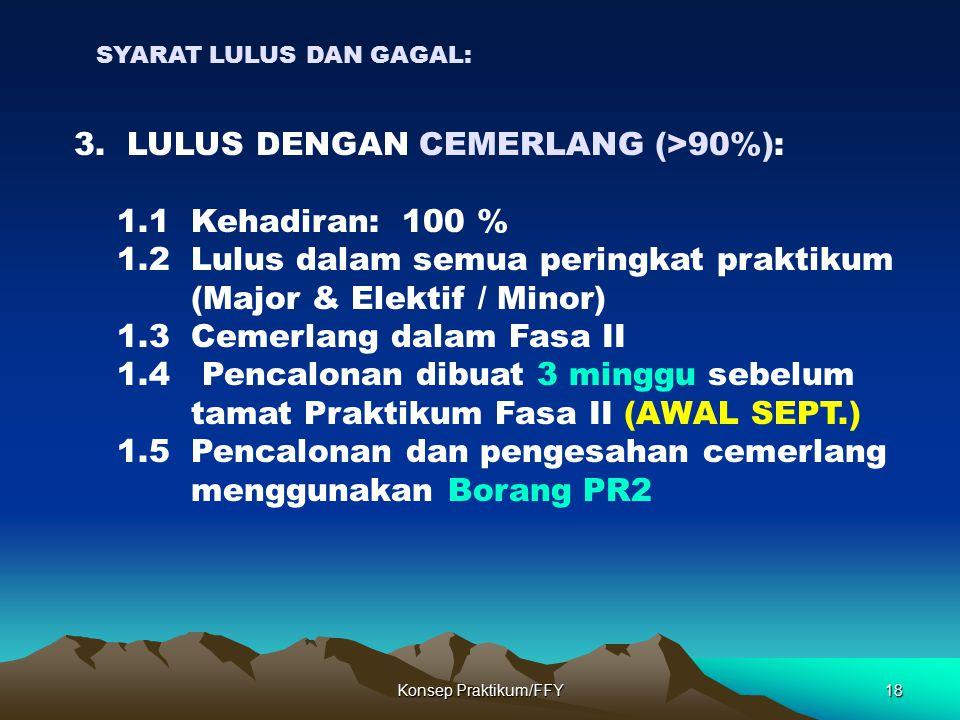 Konsep Praktikum/FFY18 SYARAT LULUS DAN GAGAL: 3. LULUS DENGAN CEMERLANG (>90%): 1.1 Kehadiran: 100 % 1.2 Lulus dalam semua peringkat praktikum (Major