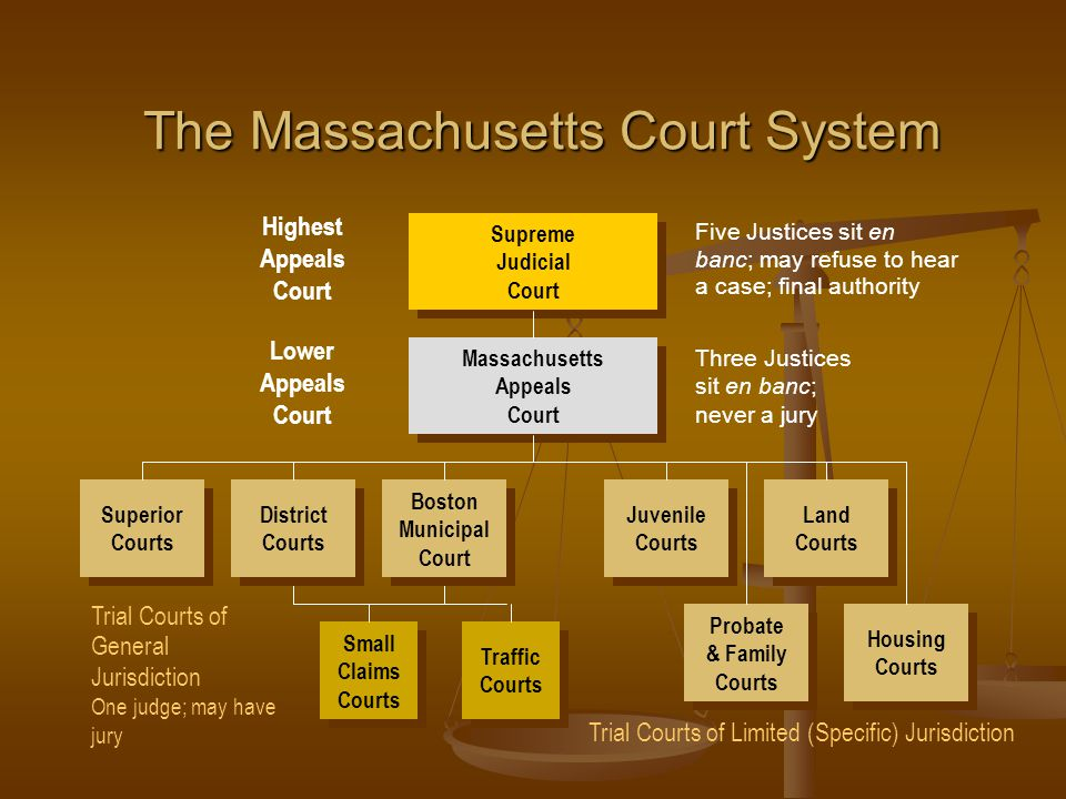 Trial Courts of Limited (Specific) Jurisdiction Trial Courts of General Jurisdiction One judge; may have jury Supreme Judicial Court Supreme Judicial