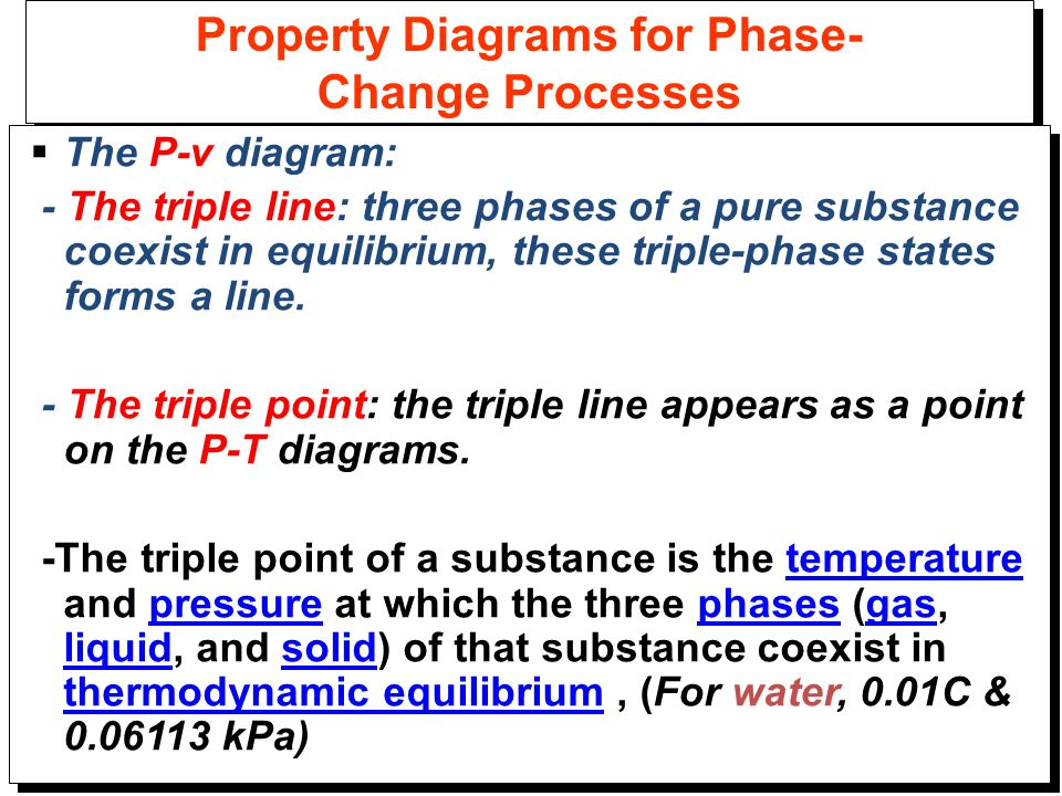 Property Diagrams for Phase- Change Processes  The P-v diagram: - The triple line: three phases of a pure substance coexist in equilibrium, these tri