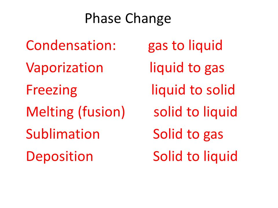 Phase Change Condensation: gas to liquid Vaporization liquid to gas Freezing liquid to solid Melting (fusion) solid to liquid Sublimation Solid to gas Deposition Solid to liquid