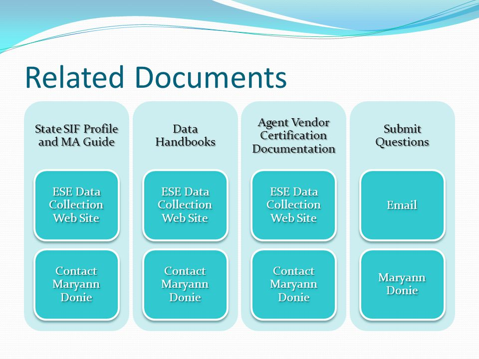 Related Documents State SIF Profile and MA Guide ESE Data Collection Web Site Contact Maryann Donie Data Handbooks ESE Data Collection Web Site Contact Maryann Donie Agent Vendor Certification Documentation ESE Data Collection Web Site Contact Maryann Donie Submit Questions Email Maryann Donie