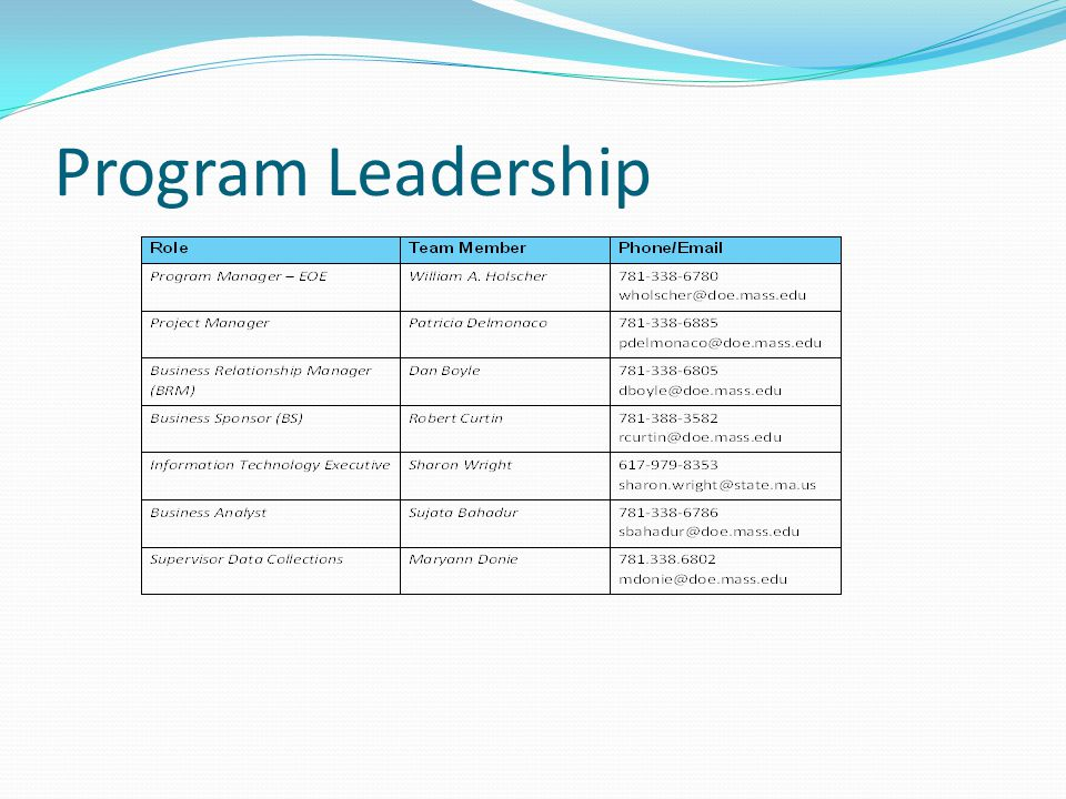 Program Leadership