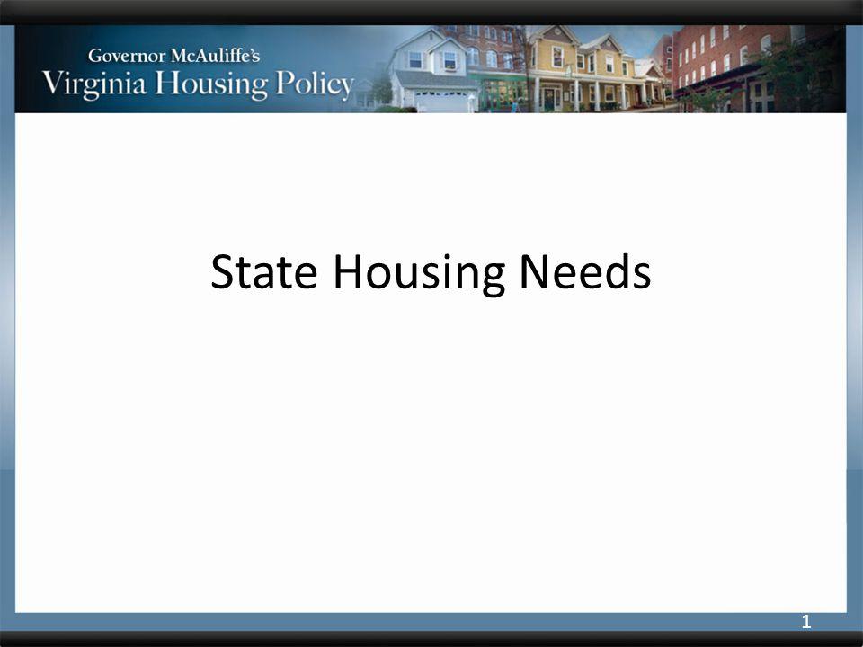 State Housing Needs 1