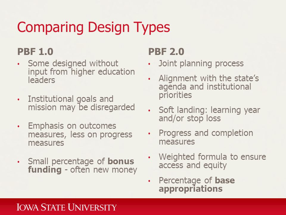 Comparing Design Types PBF 1.0 Some designed without input from higher education leaders Institutional goals and mission may be disregarded Emphasis o