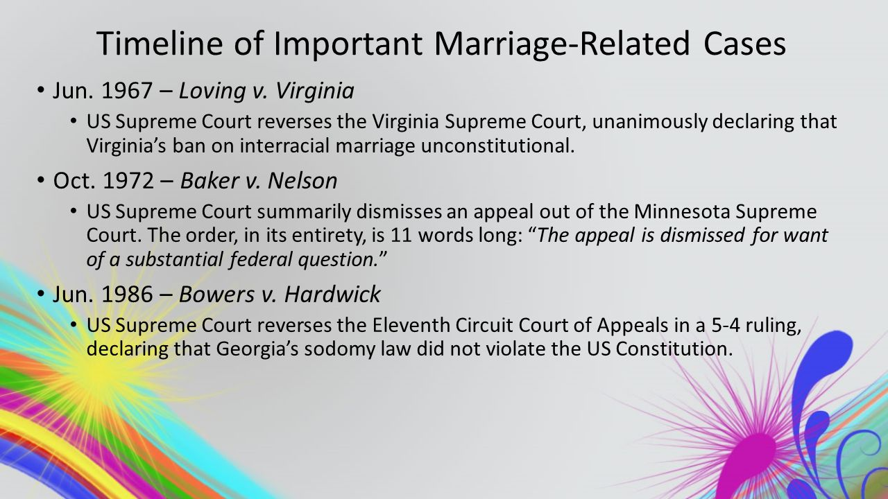 Timeline of Important Marriage-Related Cases Jun. 1967 – Loving v.