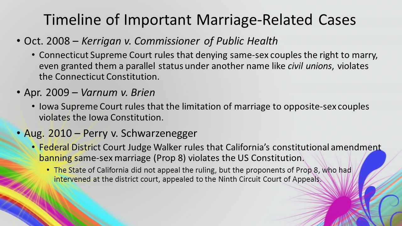 Timeline of Important Marriage-Related Cases Oct. 2008 – Kerrigan v.