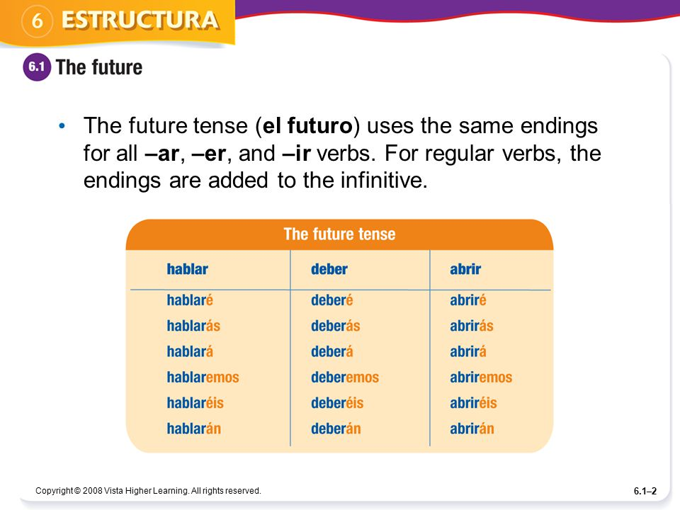 Copyright © 2008 Vista Higher Learning. All rights reserved. 6.1–2 The future tense (el futuro) uses the same endings for all –ar, –er, and –ir verbs.