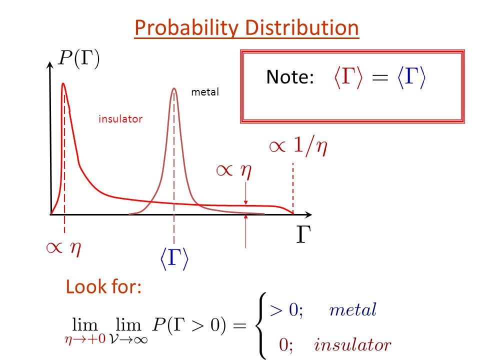 Probability Distribution metal insulator Note: Look for: