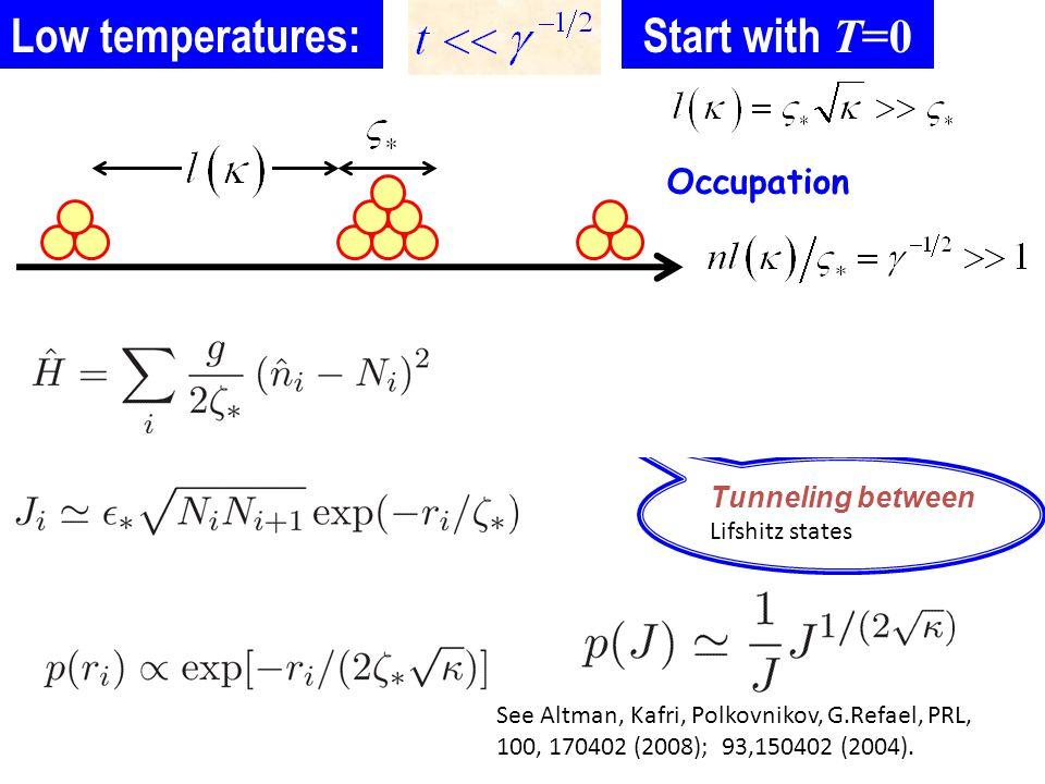 Low temperatures: Occupation Start with T=0 Tunneling between Lifshitz states See Altman, Kafri, Polkovnikov, G.Refael, PRL, 100, 170402 (2008); 93,15