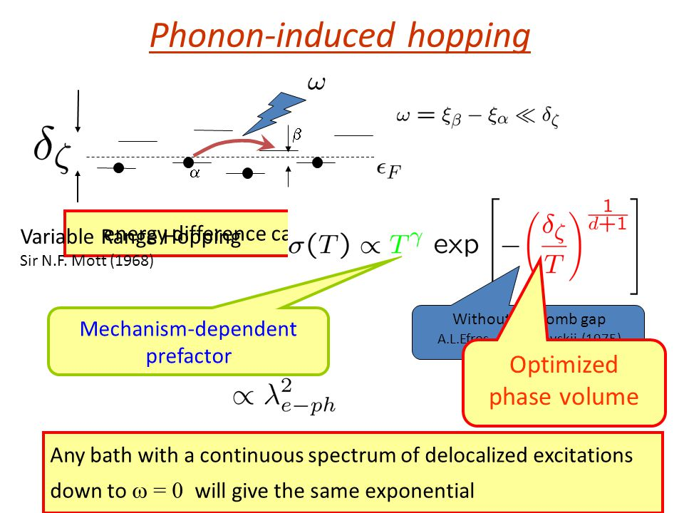 Phonon-induced hopping energy difference can be matched by a phonon Any bath with a continuous spectrum of delocalized excitations down to  = 0 will give the same exponential   Variable Range Hopping Sir N.F.