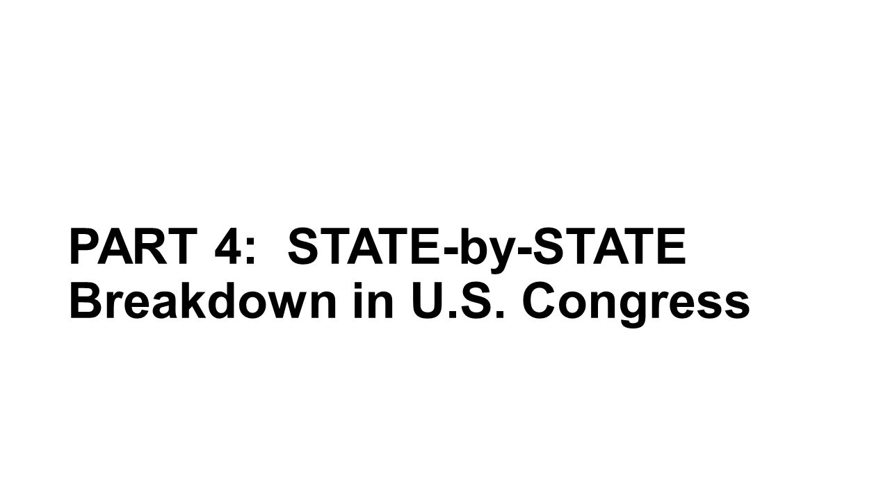 PART 4: STATE-by-STATE Breakdown in U.S. Congress
