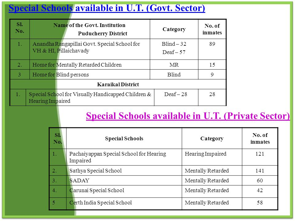 Integrated Education for the Differently Abled Children (Private Sector) No.