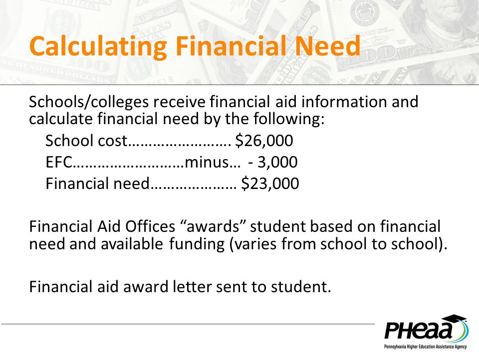 Calculating Financial Need Schools/colleges receive financial aid information and calculate financial need by the following: School cost…………………….