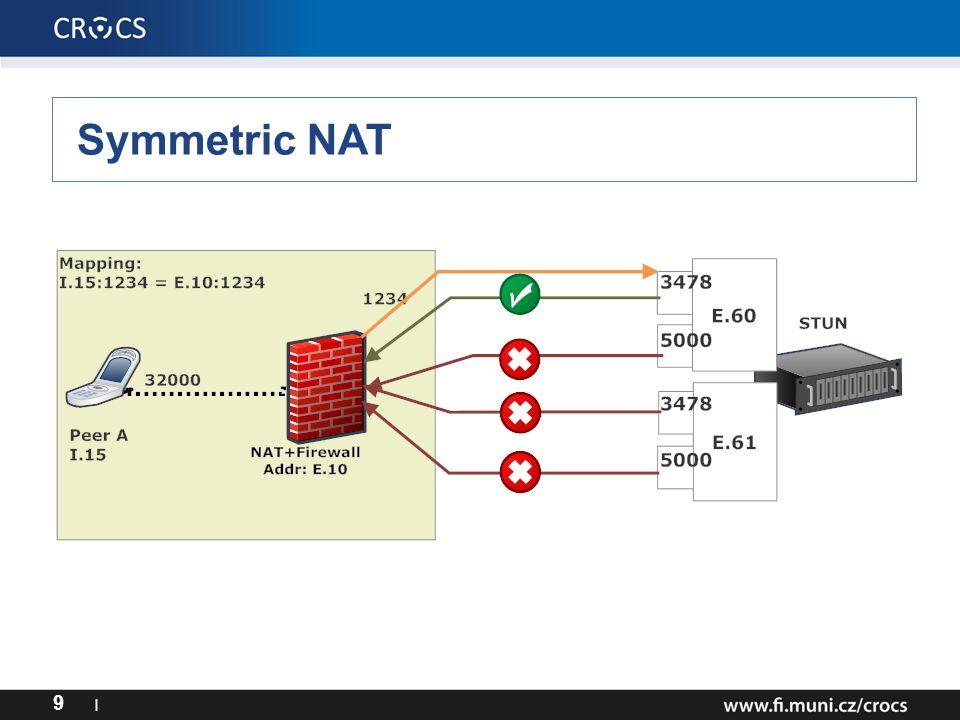 9 I Symmetric NAT