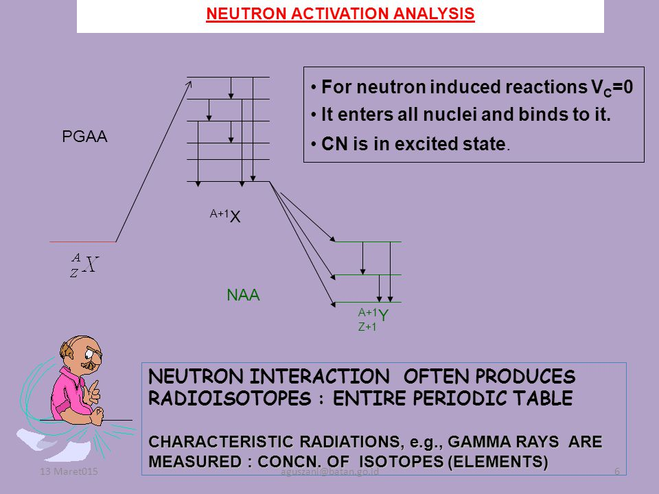 NEUTRON ACTIVATION ANALYSIS A+1 X A+1 Y Z+1 NEUTRON INTERACTION OFTEN PRODUCES RADIOISOTOPES : ENTIRE PERIODIC TABLE CHARACTERISTIC RADIATIONS, e.g.,