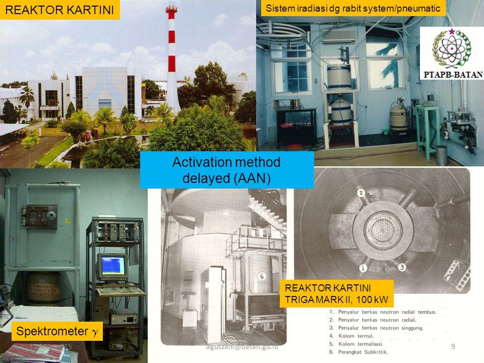 Sistem iradiasi dg rabit system/pneumatic REAKTOR KARTINI TRIGA MARK II, 100 kW Spektrometer  13 Maret0159aguszani@batan.go.id Activation method dela
