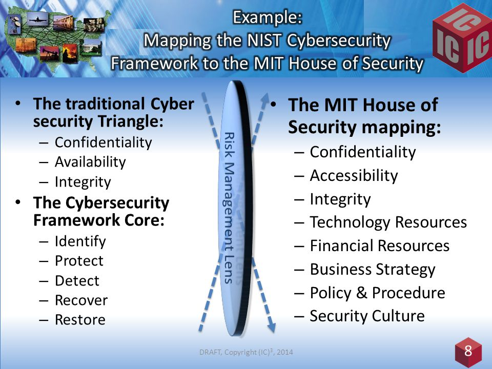 The traditional Cyber security Triangle: – Confidentiality – Availability – Integrity The Cybersecurity Framework Core: – Identify – Protect – Detect – Recover – Restore 8 The MIT House of Security mapping: – Confidentiality – Accessibility – Integrity – Technology Resources – Financial Resources – Business Strategy – Policy & Procedure – Security Culture DRAFT, Copyright (IC) 3, 2014