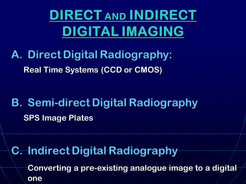 REQUIREMENTS OF DIGITAL SYSTEM 1.X-ray generator 2.Sensor 3.Computer 4.Software 5.Monitor 6.Printer