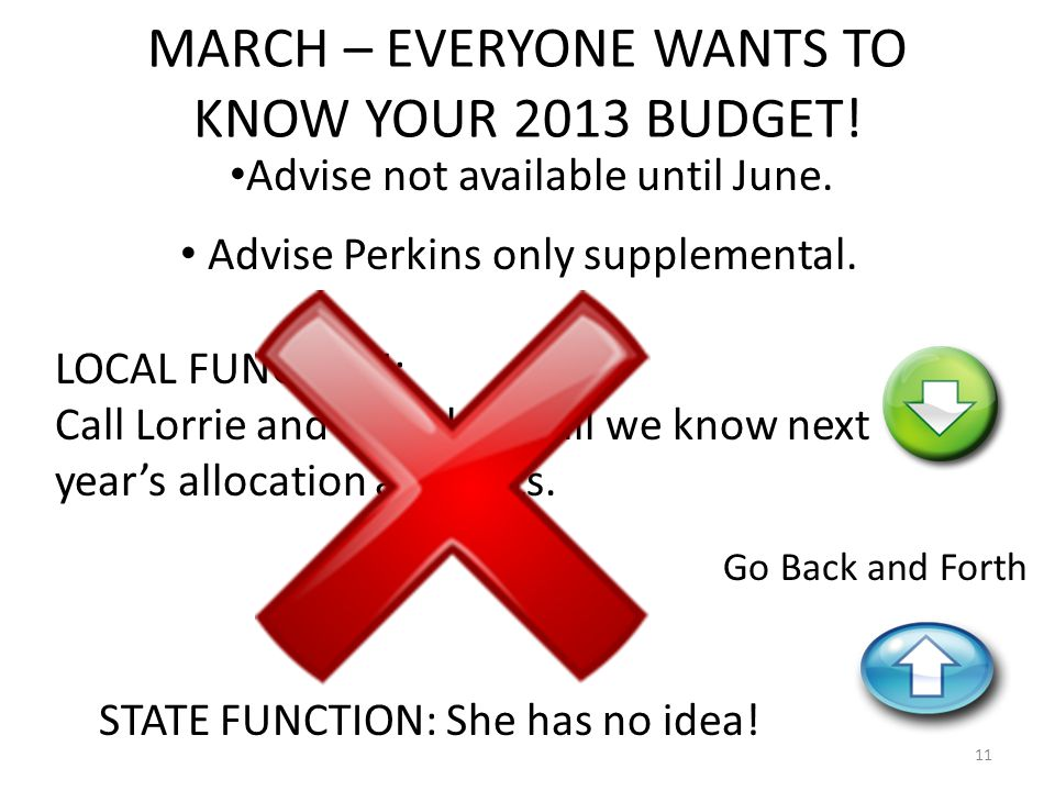 MARCH – EVERYONE WANTS TO KNOW YOUR 2013 BUDGET. Advise not available until June.
