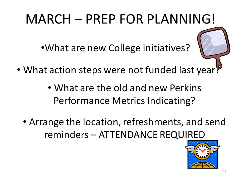 MARCH – PREP FOR PLANNING. What are new College initiatives.