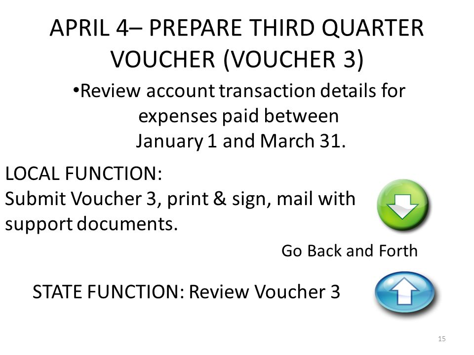 Review account transaction details for expenses paid between January 1 and March 31. APRIL 4– PREPARE THIRD QUARTER VOUCHER (VOUCHER 3) STATE FUNCTION