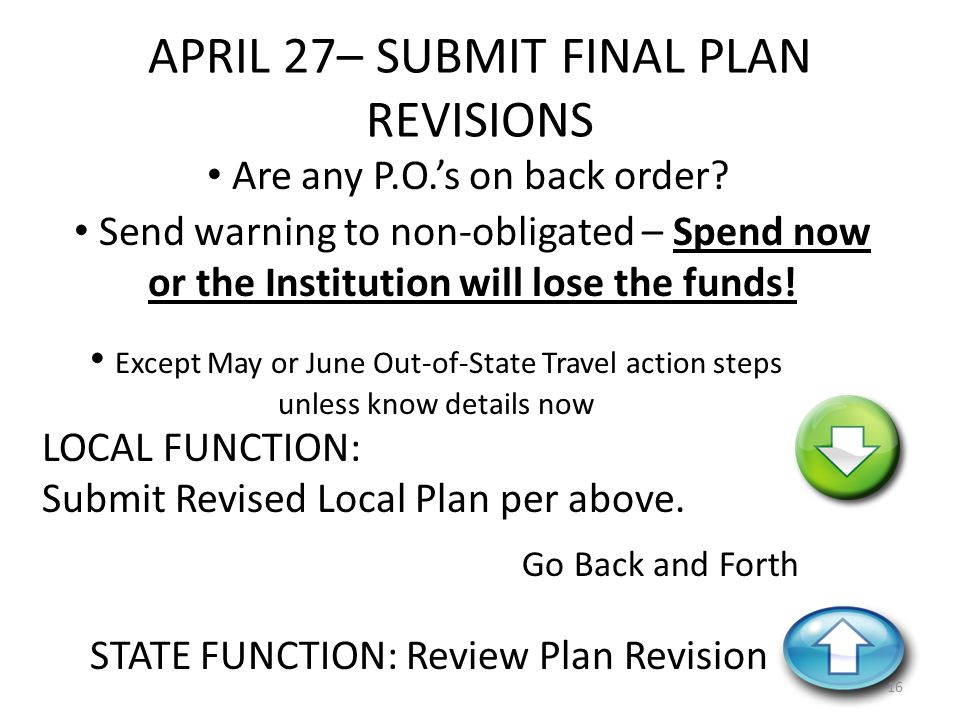 APRIL 27– SUBMIT FINAL PLAN REVISIONS Except May or June Out-of-State Travel action steps unless know details now Send warning to non-obligated – Spen