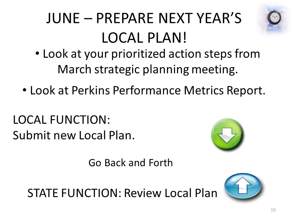 JUNE – PREPARE NEXT YEAR'S LOCAL PLAN.