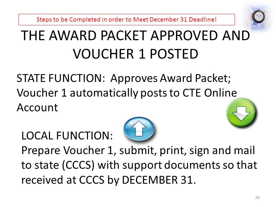 THE AWARD PACKET APPROVED AND VOUCHER 1 POSTED STATE FUNCTION: Approves Award Packet; Voucher 1 automatically posts to CTE Online Account LOCAL FUNCTION: Prepare Voucher 1, submit, print, sign and mail to state (CCCS) with support documents so that received at CCCS by DECEMBER 31.