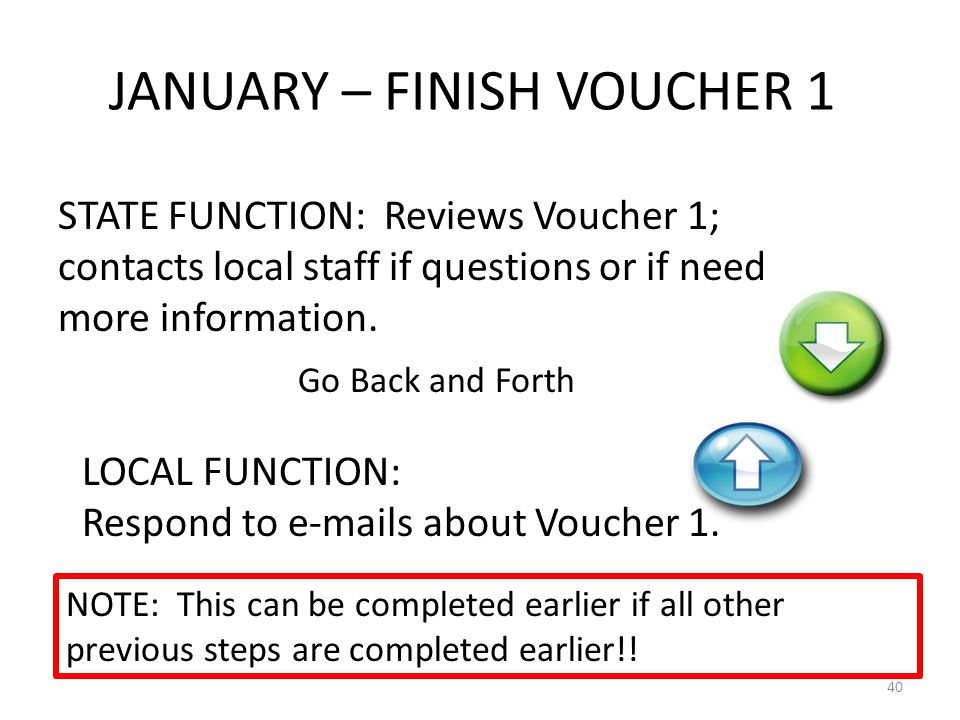 JANUARY – FINISH VOUCHER 1 STATE FUNCTION: Reviews Voucher 1; contacts local staff if questions or if need more information. LOCAL FUNCTION: Respond t