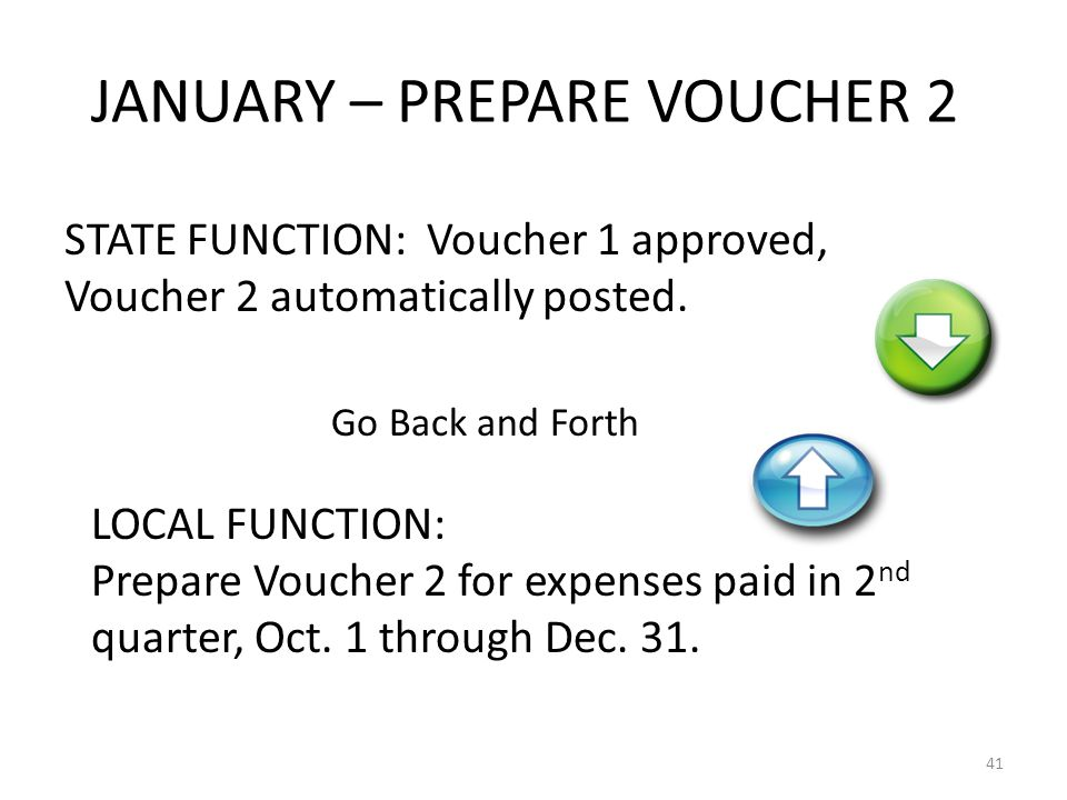 JANUARY – PREPARE VOUCHER 2 STATE FUNCTION: Voucher 1 approved, Voucher 2 automatically posted.