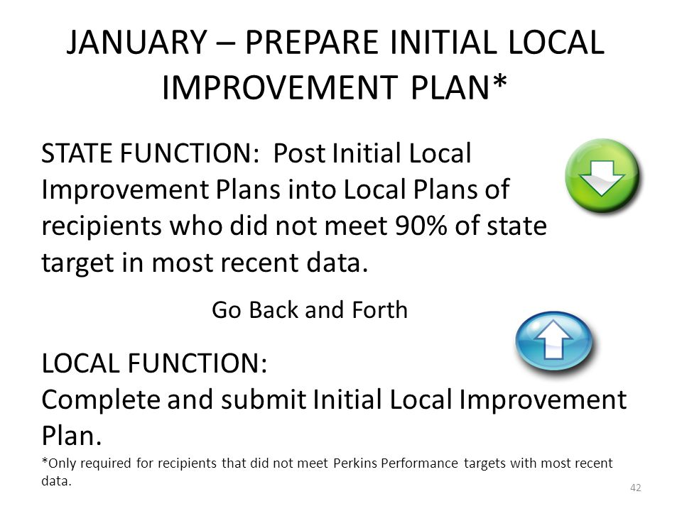 JANUARY – PREPARE INITIAL LOCAL IMPROVEMENT PLAN* STATE FUNCTION: Post Initial Local Improvement Plans into Local Plans of recipients who did not meet 90% of state target in most recent data.
