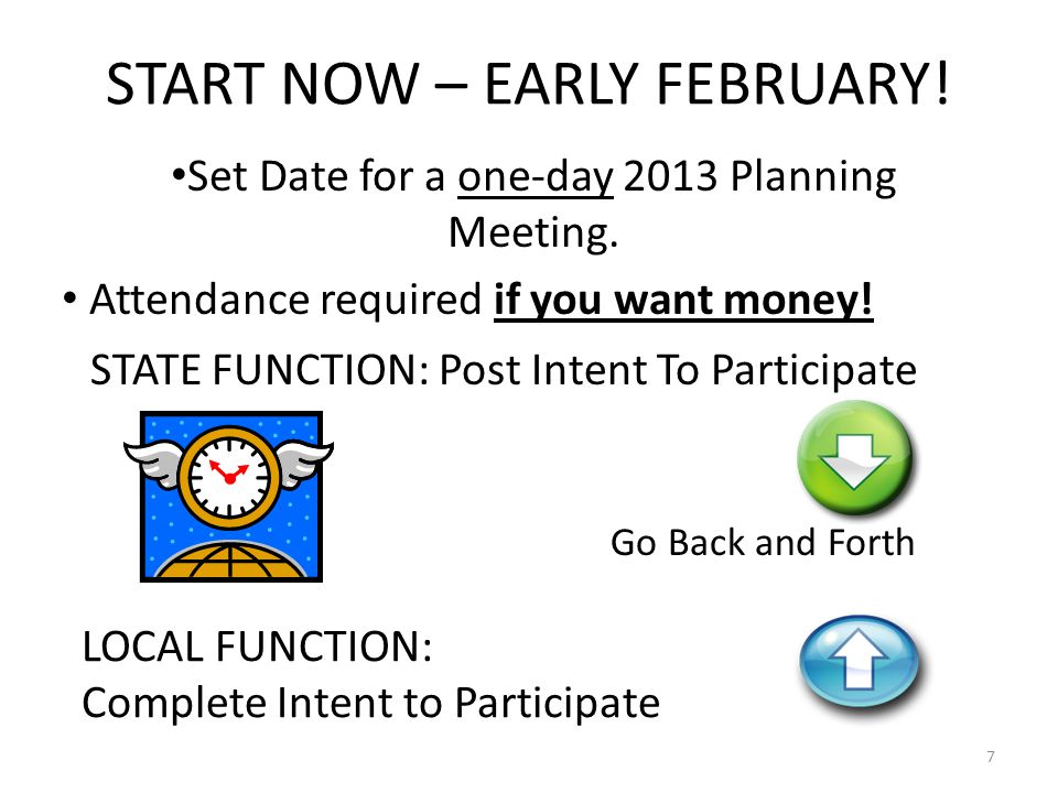START NOW – EARLY FEBRUARY. Set Date for a one-day 2013 Planning Meeting.