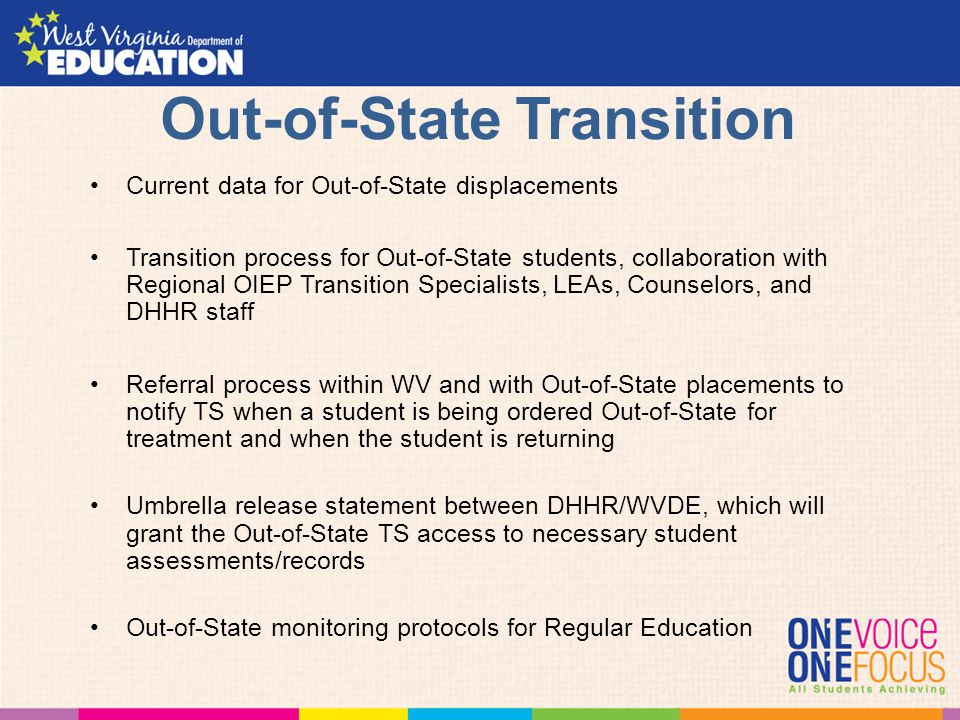 Out-of-State Transition Current data for Out-of-State displacements Transition process for Out-of-State students, collaboration with Regional OIEP Tra